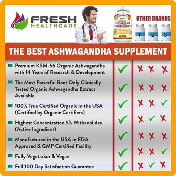 Fresh Healthcare Best Ashwagandha